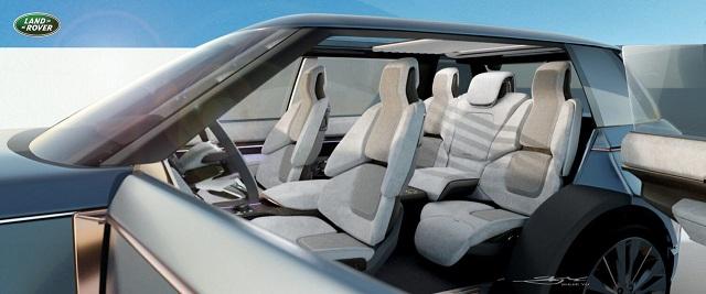 2022 Range Rover Nouvel Interior